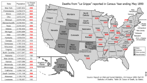 Map La Grippe Deaths US Census Part III Table 18 States and Numbers