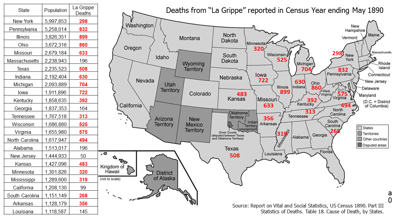 The Impact Of The Russian Flu On The United States 1889 1890 Tom - Us-map-la