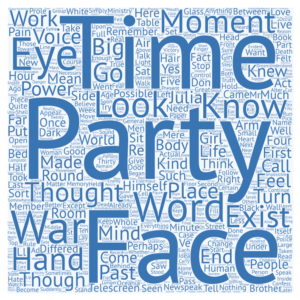 word-cloud-1984-square